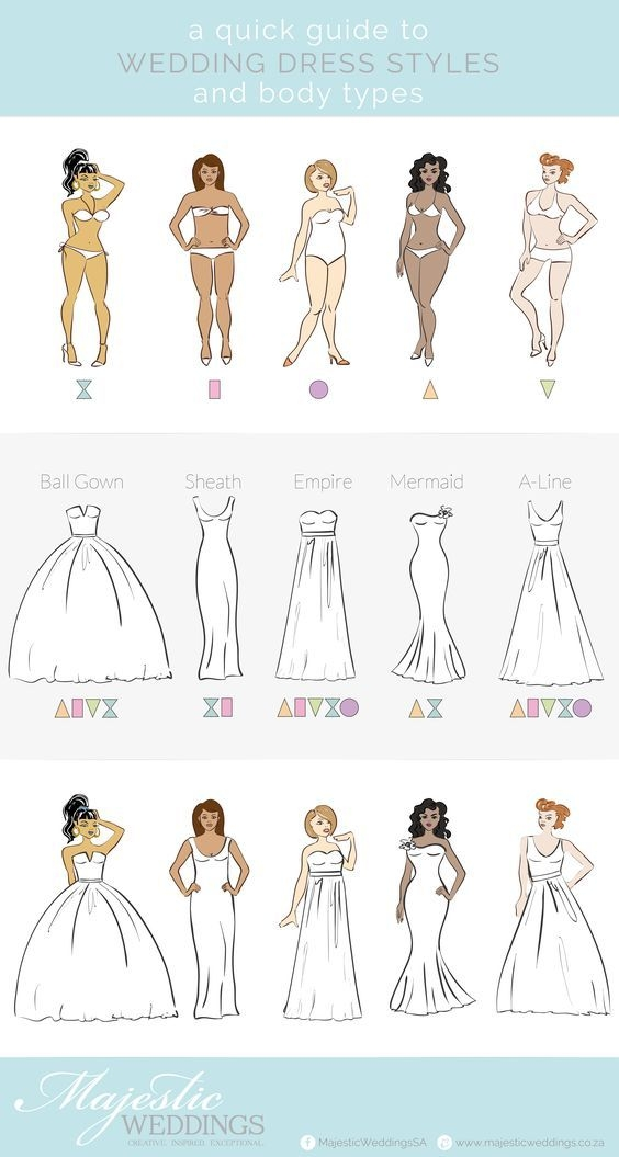 a quick guide to wedding dresses and body types in 2019 Wedding Dress Styles For Body Shapes