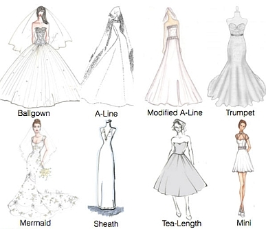 the perfect dress for your body type sacramento wedding Wedding Dress Styles For Body Shapes