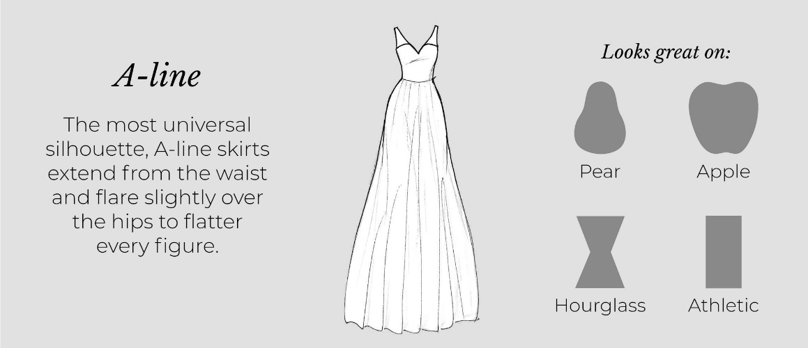 wedding dress styles silhouettes for each body shape Wedding Dress Styles For Body Shapes