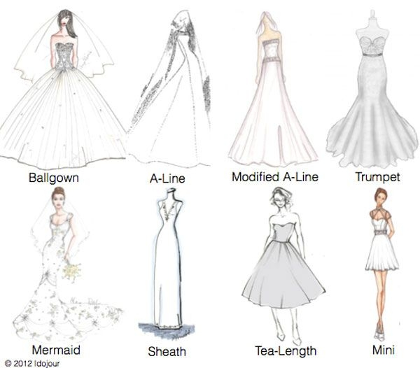 wedding gowns 101 learn the silhouettes my notebook Wedding Dress Terminology