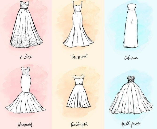 wedding gowns 101 learn the silhouettes the perfect dress Wedding Dress Terminology