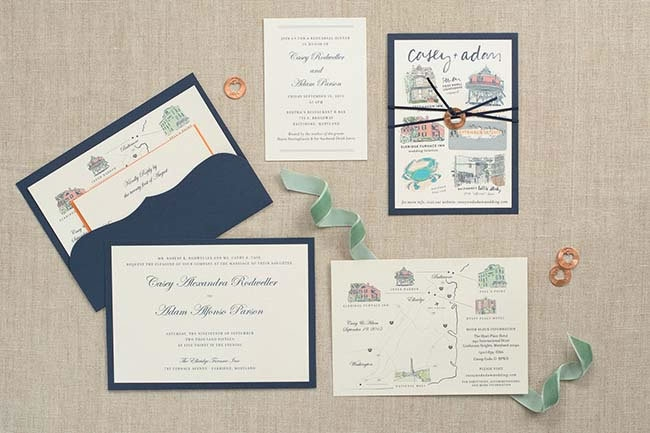 21 questions to ask when ordering your wedding invitations Useful Wedding Invitations