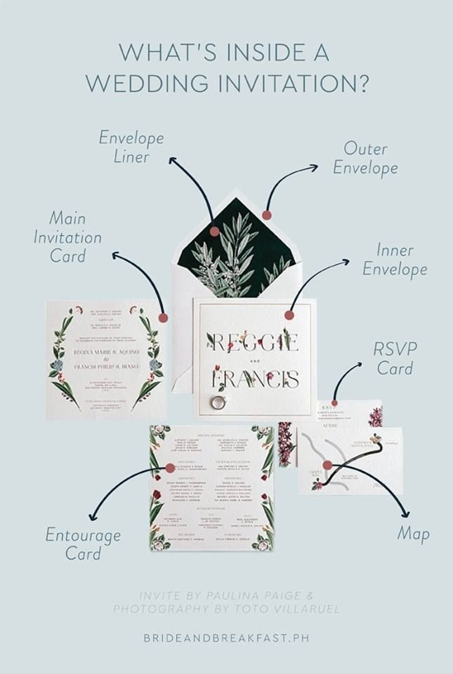 curious about whats inside a wedding invite here are the What Goes Inside A Wedding Invitation