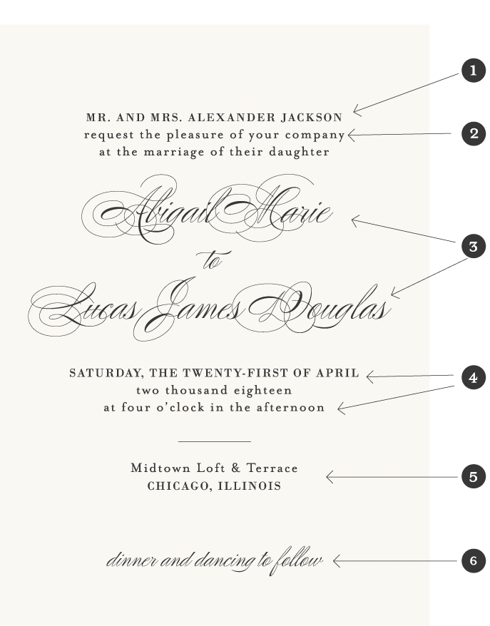 etiquette and wording banter and charm Emily Post Wedding Invitation