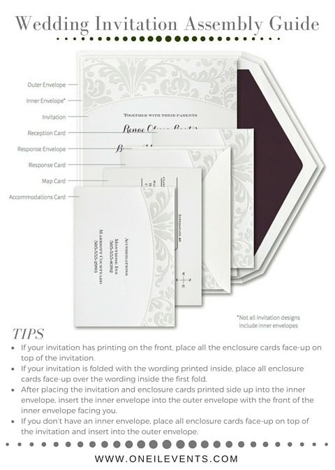 wedding invitation etiquette here is an easy guide to see How To Stuff Wedding Invitations