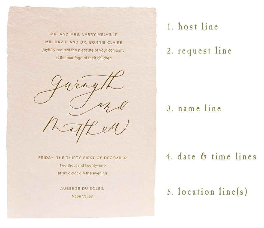 wedding invitation wording and etiquette oblation papers Format For Wedding Invitations