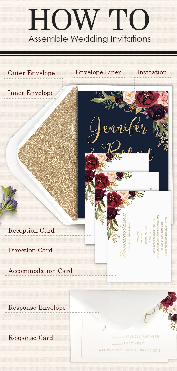New easy steps on how to assemble wedding invitations How To Package Wedding Invitations Design