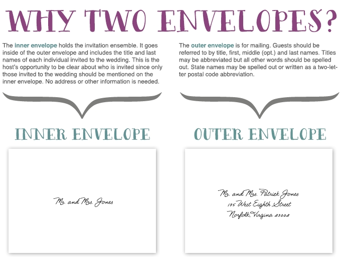 New inner and outer envelopes explained funny dating quotes What Is The Inner Envelope For Wedding Invitations