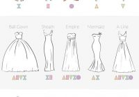 a quick guide to wedding dresses and body types in 2020 Wedding Dress Styles For Body Shapes
