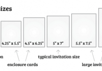 choosing a standard wedding invitation what is the Wedding Invite Dimensions