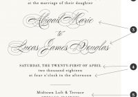 etiquette and wording banter and charm Invitations Wording For Wedding