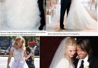 modest celebrity wedding gowns Orthodox Wedding Dresses
