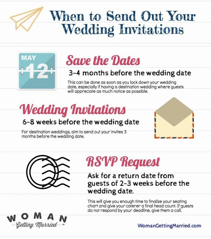Permalink to When To Send Wedding Invitations Gallery
