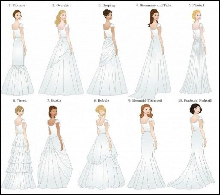 Permalink to 11 Wedding Dress Bustle Styles Gallery