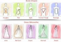 what wedding dress to choose for your body shape caroline Wedding Dress Styles For Body Shapes