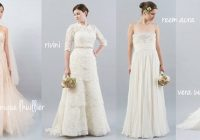 what you can learn about ecommerce from used wedding dresses Reused Wedding Dresses