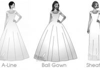 which style works for your body type wedding dress shapes Wedding Dress Styles For Body Shapes